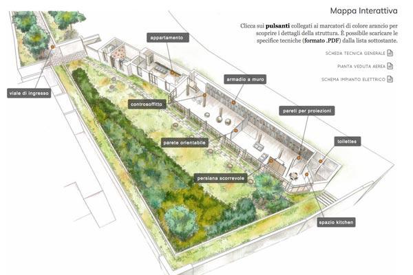 Villa Rondinelli content strategy